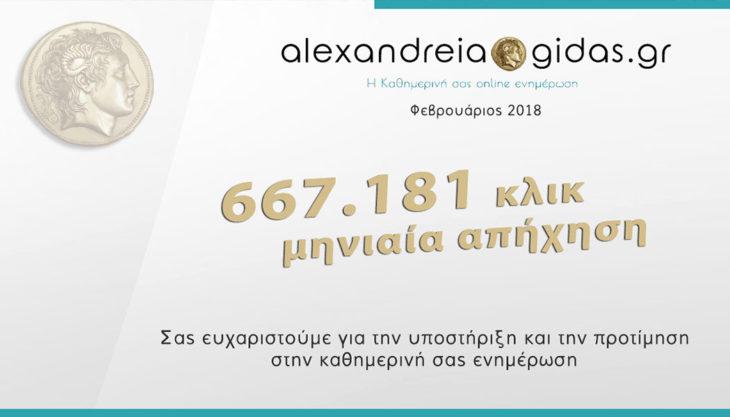 Μας διαβάσατε 667.181 φορές τον Φεβρουάριο – Ευχαριστούμε!