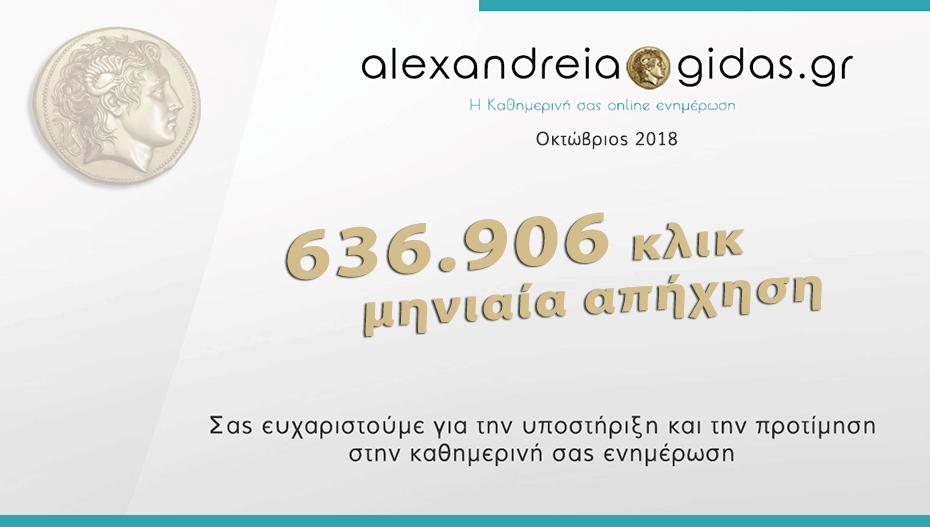 Μας διαβάσατε 636.906 φορές τον Οκτώβριο – Ευχαριστούμε!