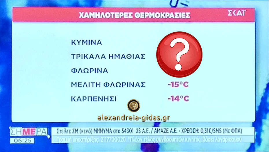 O ΣΚΑΙ μετέδωσε τις χαμηλότερες θερμοκρασίες στην Ελλάδα – πόσο λέτε στα Τρίκαλα Ημαθίας;