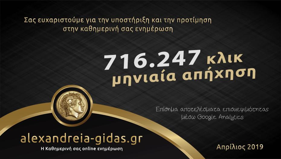 Μας διαβάσατε 716.247 φορές τον Απρίλιο – Ευχαριστούμε!