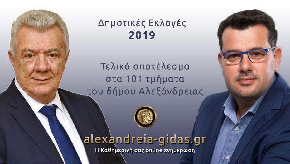 Τελικό αποτέλεσμα στον δήμο Αλεξάνδρειας: Δήμαρχος ο Παναγιώτης Γκυρίνης
