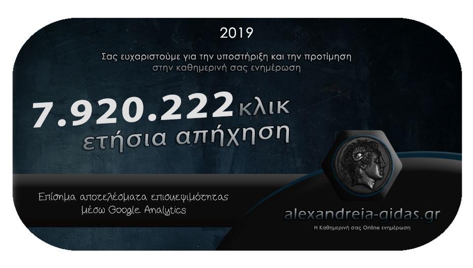 Μας διαβάσατε 7.920.222 φορές το 2019 – Ευχαριστούμε!
