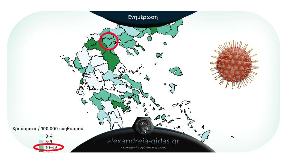 Για πρώτη φορά άλλαξε χρώμα ο χάρτης του κορονοϊού στην Ημαθία